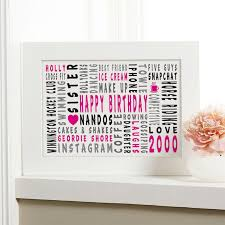 18th birthday personalized word art