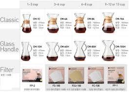 chemex 8 cup classic series glass
