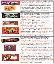 candy nutrition breakdown
