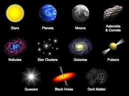Resultado de imagen de Objetos del Universo