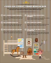 6 Steps For A Cowboy Themed Room For Kids Cowhide Rug Tips
