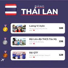 Thiếu nhi Việt Nam - Home