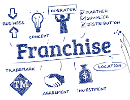 what is the best franchise open a