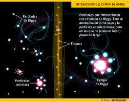 Resultado de imagen de Partículas virtuales