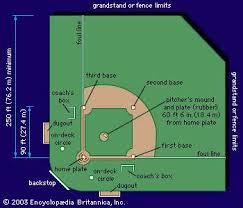 Field Sports Britannica