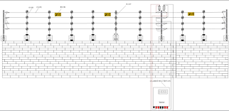 Perimeter Security Protection Electric Fencing System Best With Cctv Gsm Tradekorea