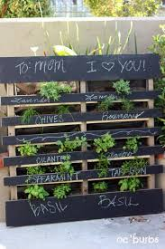 A Tasty Collection Of Diy Herb Gardens The Cottage Market Herb Garden Pallet Diy Herb Garden Apartment Herb Gardens