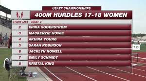 USATF Hershey National Junior Olympic Track and Field Championships -  Canceled for 2020 - Videos - Womens 17-18 400m Hurdles Heat 3 - USATF  National Junior Olympic Track and Field Championships 2014