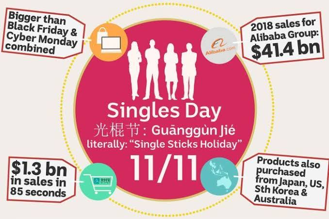 Image result for singles day alibaba 2019""