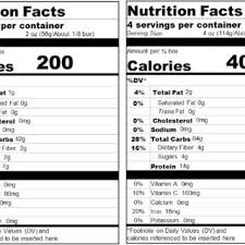 the effects of increased serving sizes