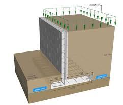retaining wall designer reinforced