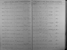 Burial records - Foster, Ada   The Royal Borough of Kingston upon Thames