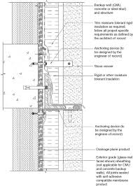 walls structural partitions an
