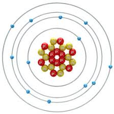 Image result for neutrons and protons