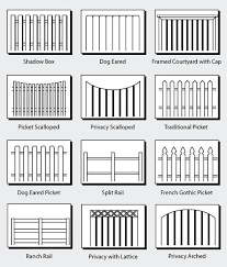 Build Wood Picket Fence Plans Diy Diy Horizontal Murphy Bed Plans Fence Planning Wood Picket Fence Wood Privacy Fence
