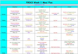 p90x3 meal plan week 1 focused on fitness