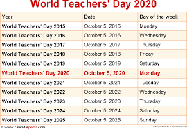 When is World Teachers' Day 2020?