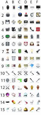 Il significato degli emoticon e simboli di Whatsapp - Pagina 8 di ...
