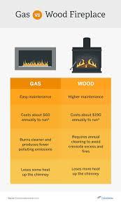 gas vs wood burning fireplaces vs