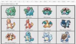 Pokémon Database
