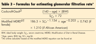 serum creatinine concentration as a marker