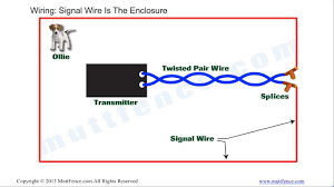 In Ground Fence Wiring Basics Youtube