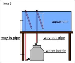 a diy external filter for a 26 gallon