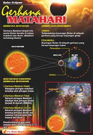 poster pendidikan peraga gerhana matahari gerhana matahari