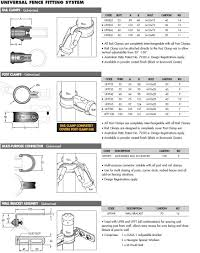 Purchase Fence And Gate Fittings Online Otter Fencing