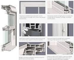 window replacement companies charleston sc
