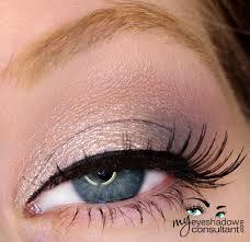 spotlight on mac scene my eyeshadow