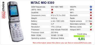 MiTAC MIO 8380 ...