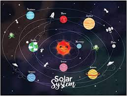 Amazon Com Children Inspire Design Solar System Poster Print Space Wall Art Outer Space Decor Solar System Nursery Planets Wall Art 11x14 Posters Prints