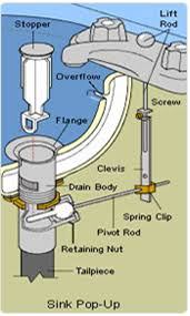 local clogged sink cleaning sink 866