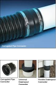 corrugated pipe and downspout