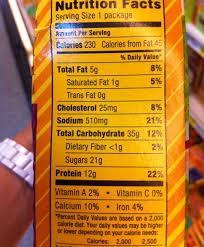 nutrition label tricks not treats