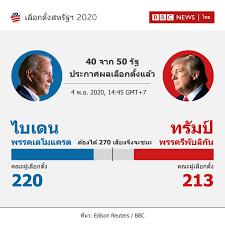 บีบีซีไทย - BBC Thai - Home