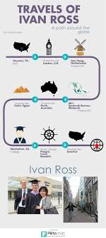 Crossing Cultures, A TCK Story: Ivan Ross > CULTURS — lifestyle media for  cross-cultural identity
