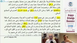 Arapça Ortadoğu Okumaları Prof. Dr. Musa Yıldız - Korona Virüsü-2 ...