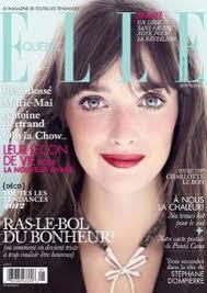 Charlotte Le Bon - Fashion Model | Models | Photos, Editorials ...