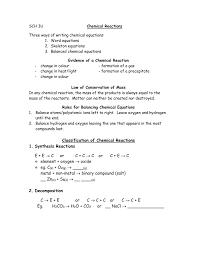 sch 3u three ways of writing chemical