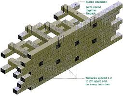 pressure treated timber retaining wall