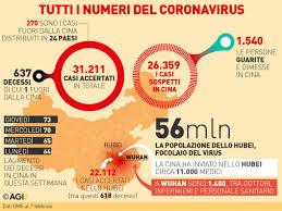 Tutti i numeri dell'epidemia da coronavirus