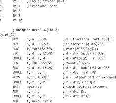 natural logarithm an overview