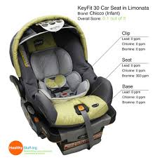 chemicals in your child s car seat
