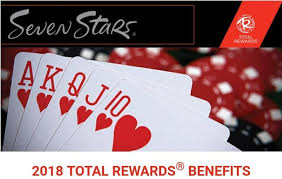 ouch major changes to total rewards