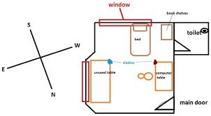 door bedroom feng shui home design ideas