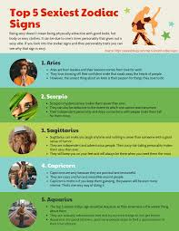 Top 5 Sexiest Zodiac Signs