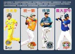 中華職棒@ 超級棒球隊:: 隨意窩Xuite日誌