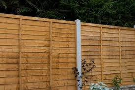 Fence Treatment Types Of Fencing Travis Perkins